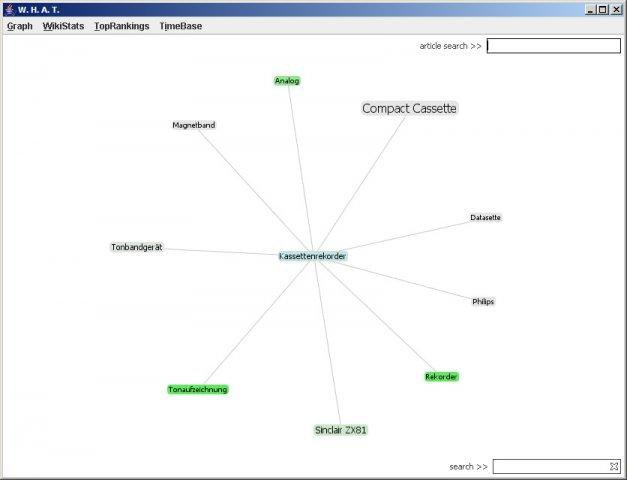 Download web tool or web app W.H.A.T.: Wikipedia Hybrid Analysis Tool to run in Windows online over Linux online